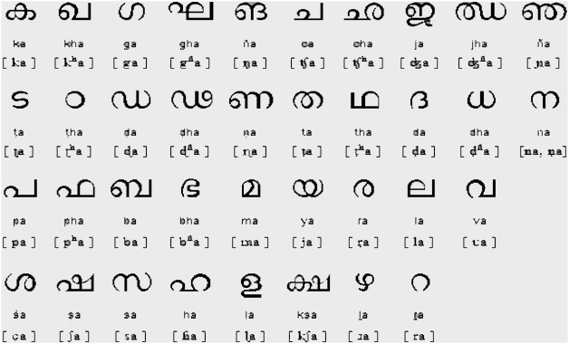Malayalam Letters | www.imgkid.com - The Image Kid Has It!